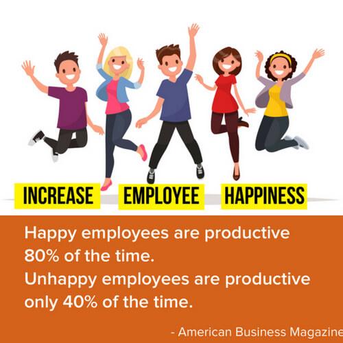 Apakah Kebahagiaan Pegawai Penting bagi Bisnis Anda?